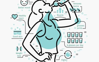 A Healthy Body Is A Hydrated Body