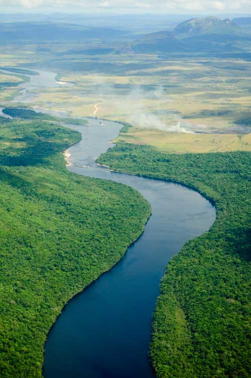 Water and the Biggest River Amazon